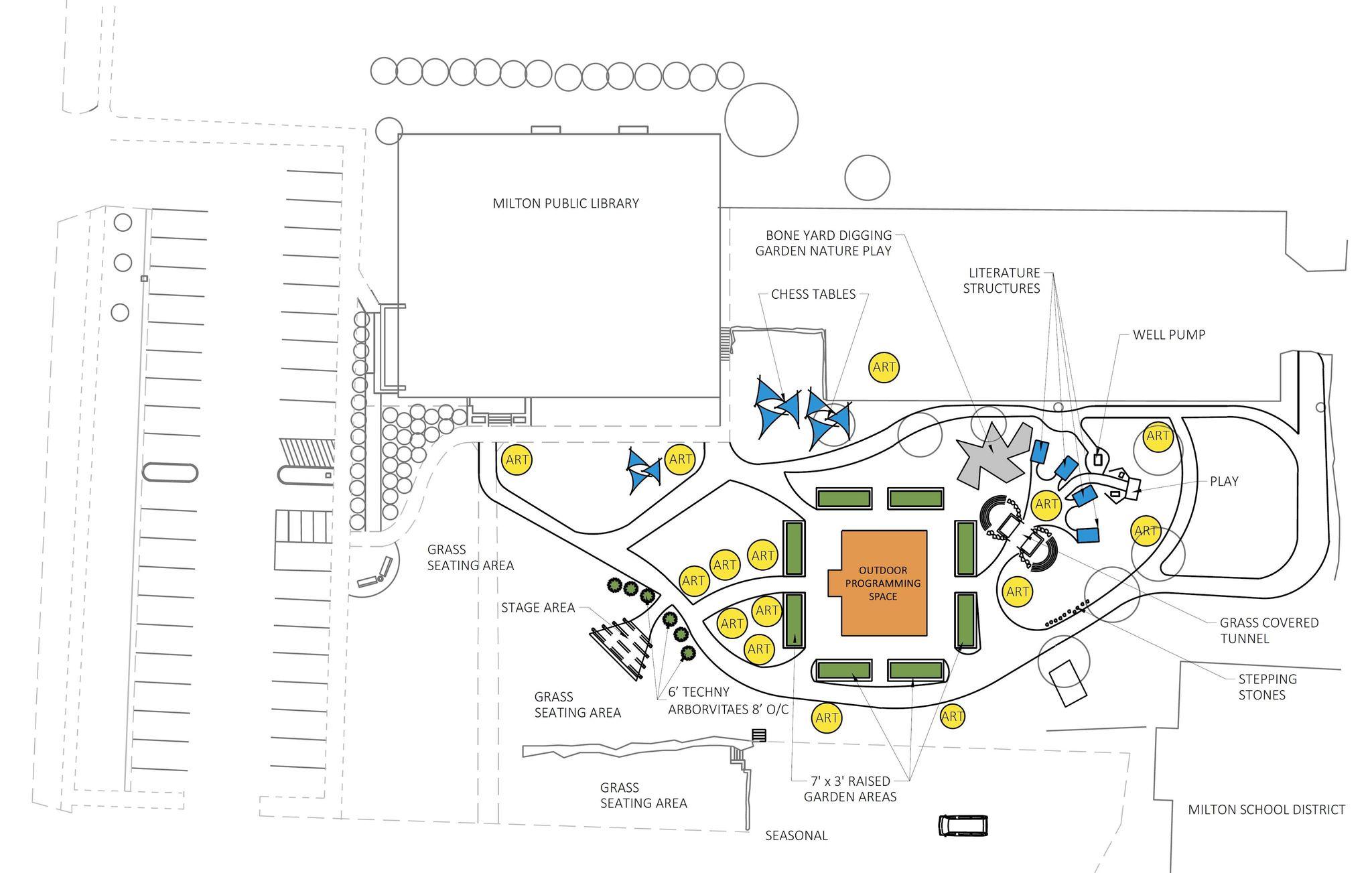 Detailed schematic of of Story Garden